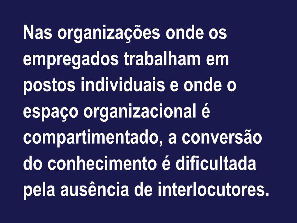 Nas organizações onde os empregados trabalham em postos individuais e onde o espaço organizacional é compartimentado, a conversão do conhecimento é dificultada pela ausência de interlocutores.