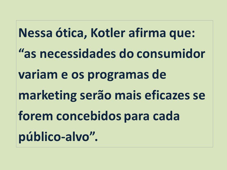 Nessa ótica, Kotler afirma que: as necessidades do consumidor variam e os programas de marketing serão mais eficazes se forem concebidos para cada público-alvo .