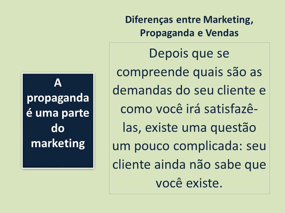 Diferenças entre Marketing, A propaganda é uma parte do marketing