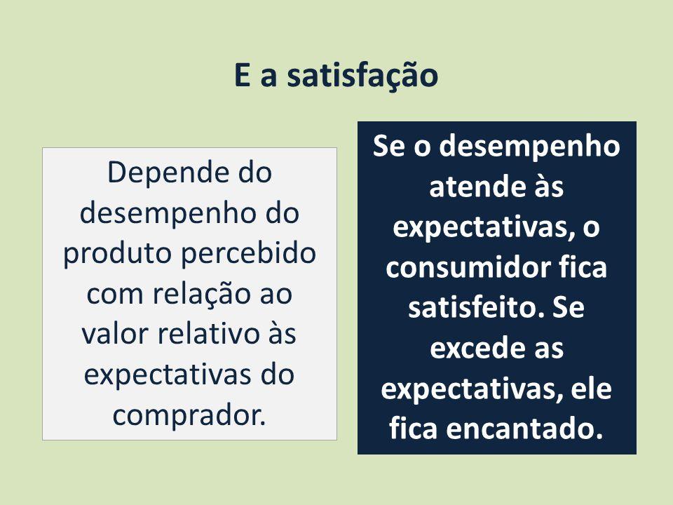 E a satisfação Se o desempenho atende às expectativas, o consumidor fica satisfeito. Se excede as expectativas, ele fica encantado.