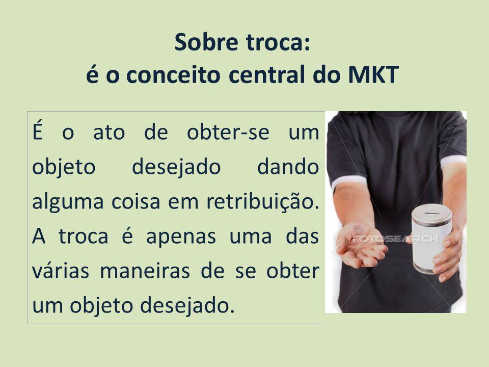 Sobre troca: é o conceito central do MKT