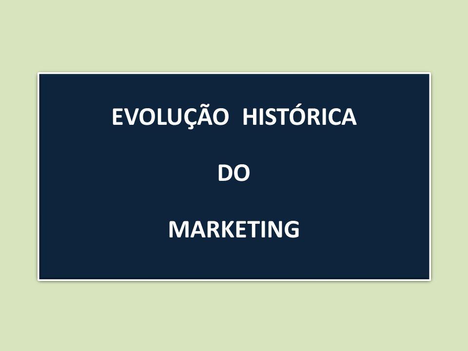 EVOLUÇÃO HISTÓRICA DO MARKETING