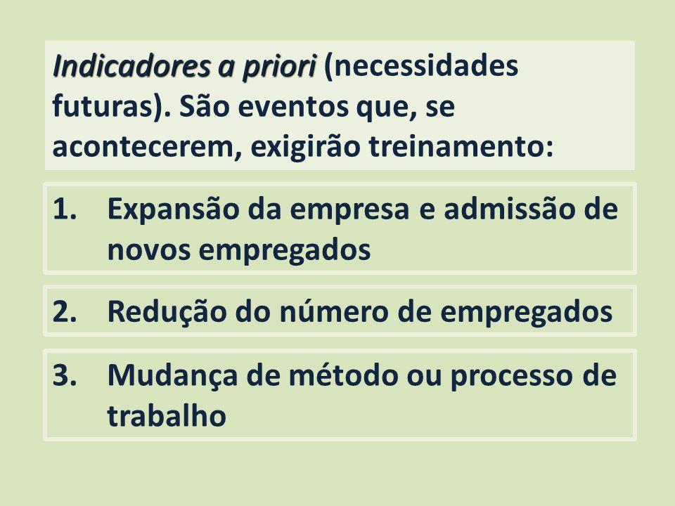 Indicadores a priori (necessidades futuras)