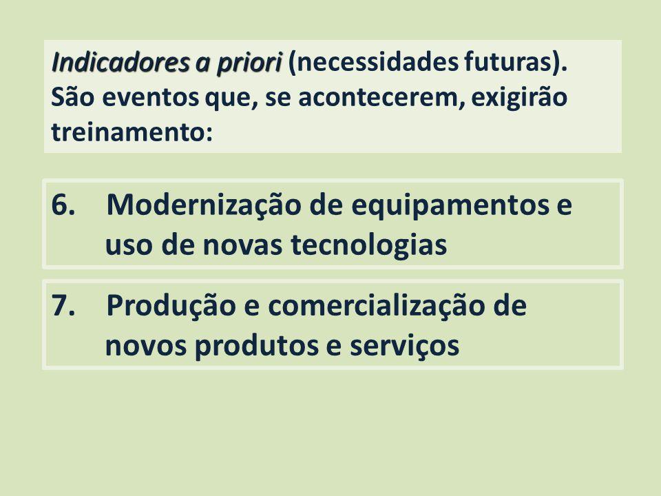 6. Modernização de equipamentos e uso de novas tecnologias