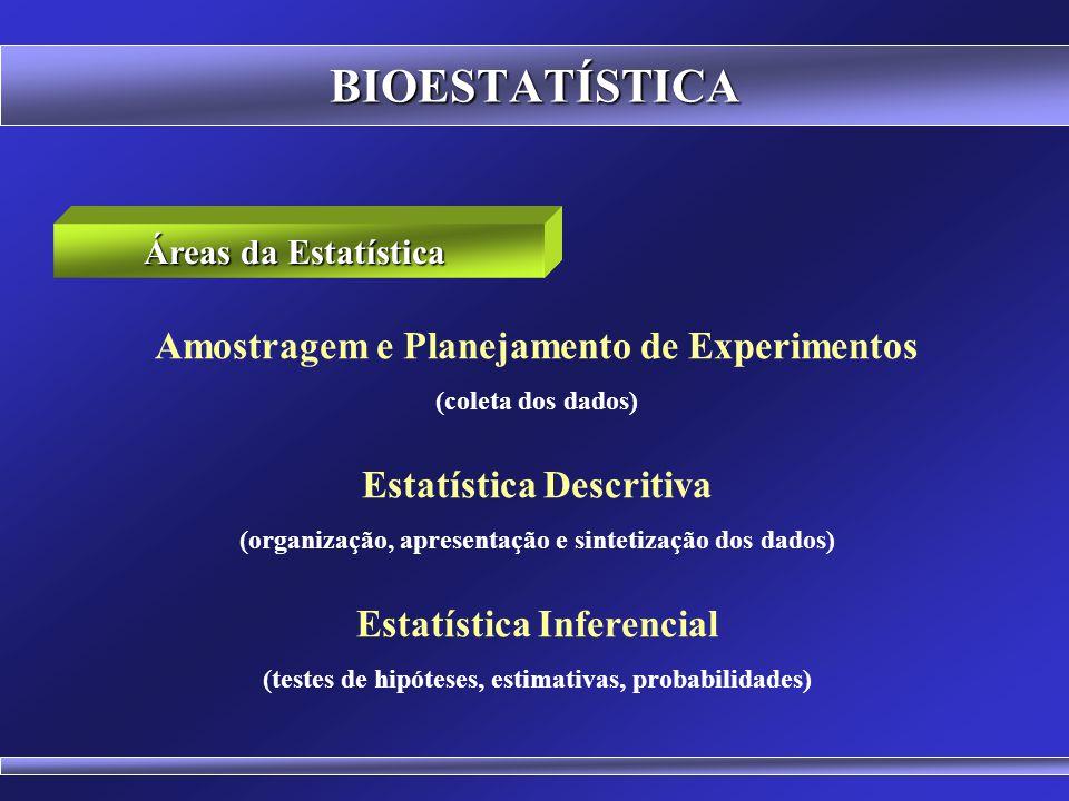 BIOESTATÍSTICA Amostragem e Planejamento de Experimentos