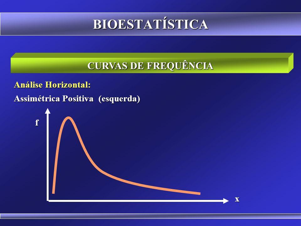BIOESTATÍSTICA CURVAS DE FREQUÊNCIA Análise Horizontal: