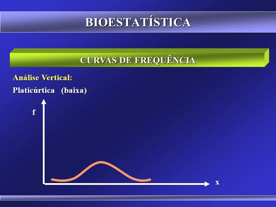 BIOESTATÍSTICA CURVAS DE FREQUÊNCIA Análise Vertical: