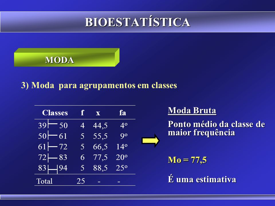 BIOESTATÍSTICA Classes f x fa MODA