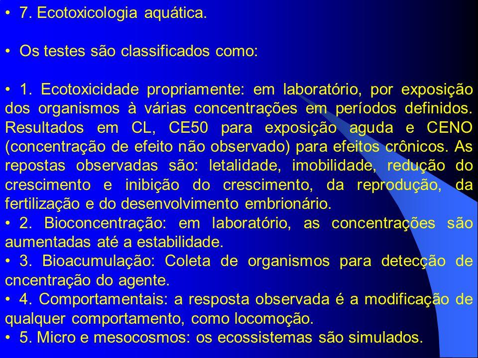 7. Ecotoxicologia aquática.