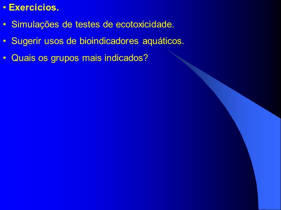 Exercícios. Simulações de testes de ecotoxicidade.