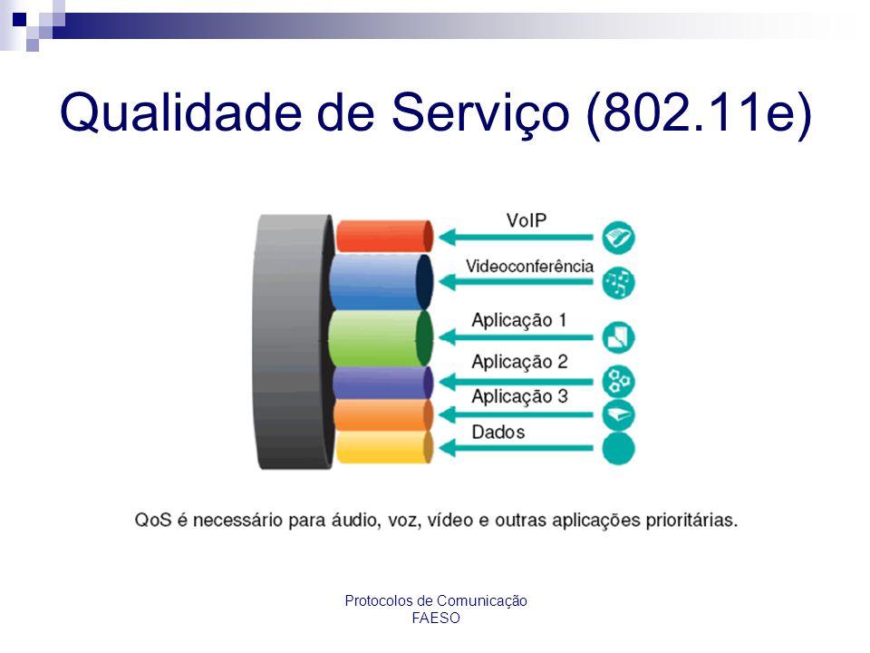 Qualidade de Serviço (802.11e)