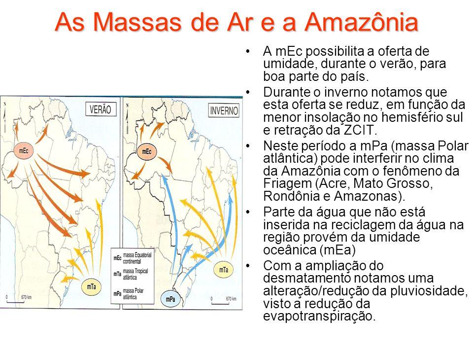 As Massas de Ar e a Amazônia