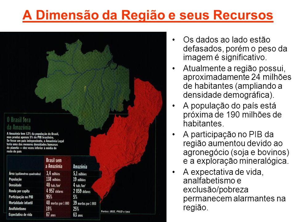 A Dimensão da Região e seus Recursos