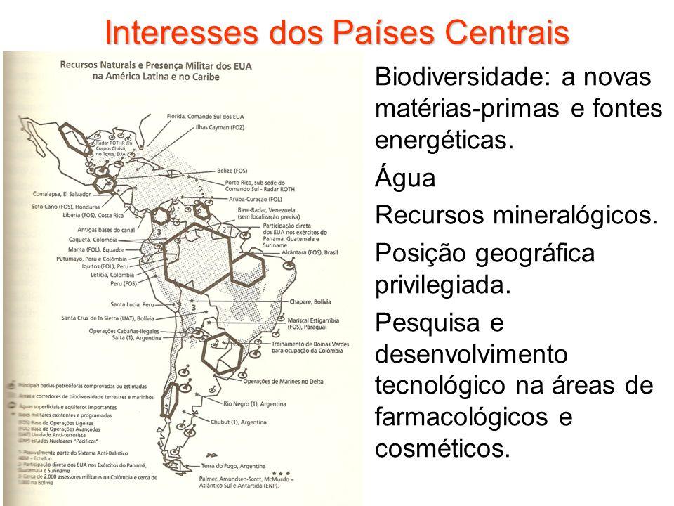 Interesses dos Países Centrais