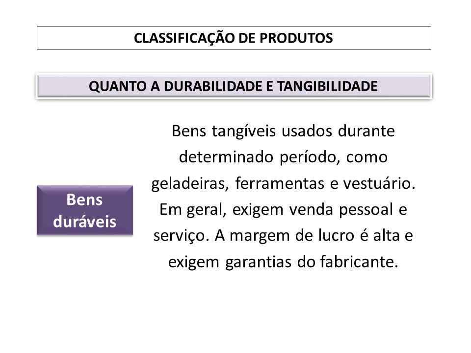 CLASSIFICAÇÃO DE PRODUTOS QUANTO A DURABILIDADE E TANGIBILIDADE
