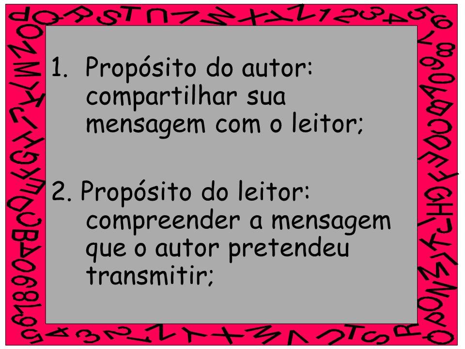 Propósito do autor: compartilhar sua mensagem com o leitor;