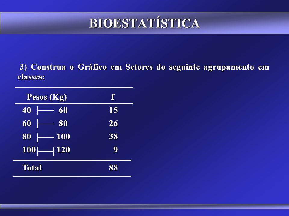 BIOESTATÍSTICA 3) Construa o Gráfico em Setores do seguinte agrupamento em classes: Pesos (Kg) f.
