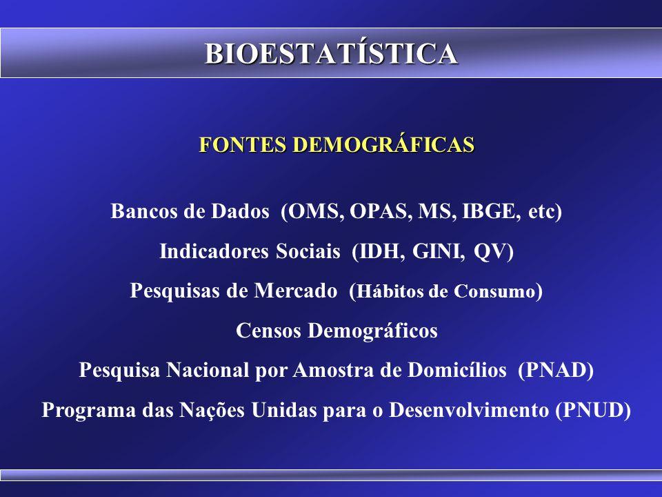 BIOESTATÍSTICA FONTES DEMOGRÁFICAS
