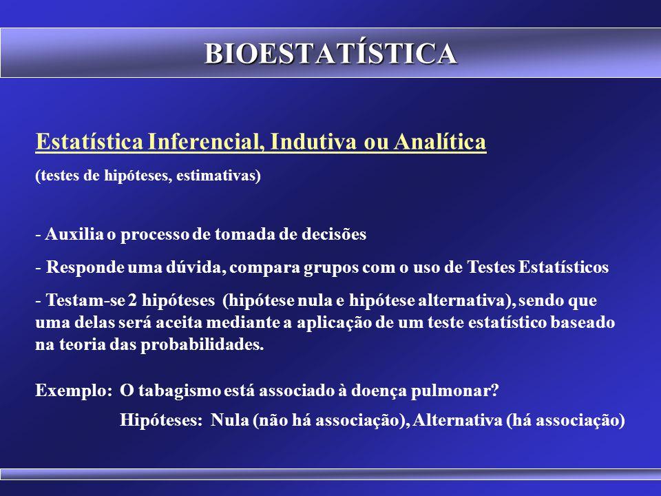 BIOESTATÍSTICA Estatística Inferencial, Indutiva ou Analítica