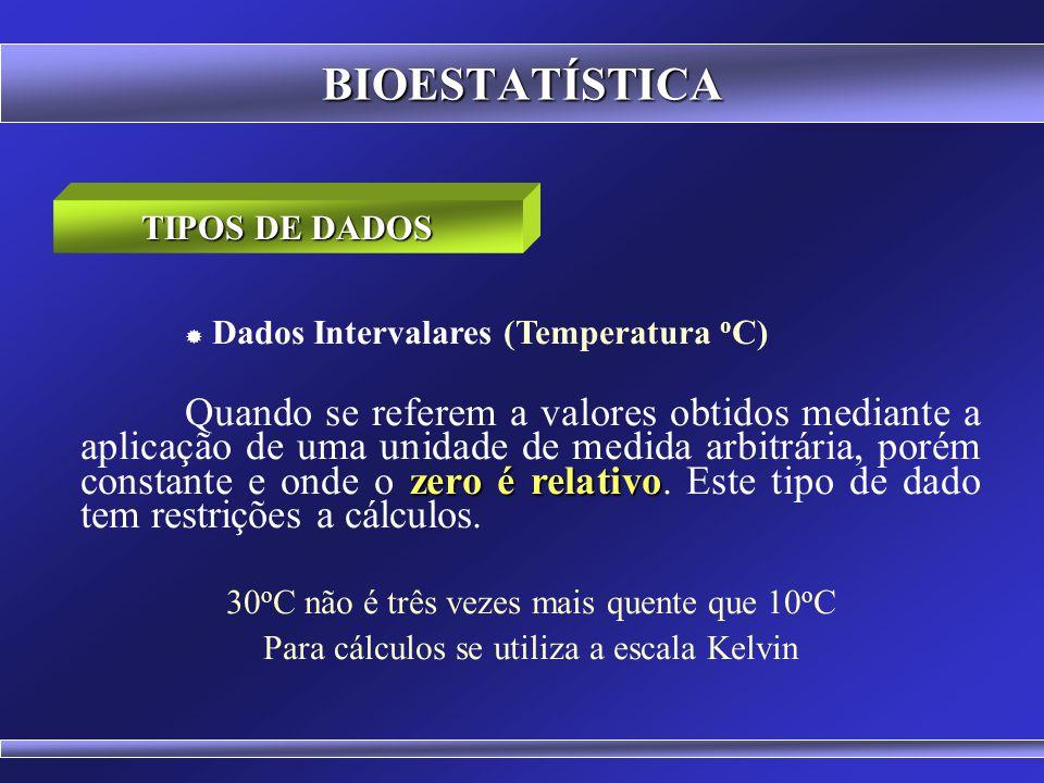 BIOESTATÍSTICA TIPOS DE DADOS. Dados Intervalares (Temperatura oC)