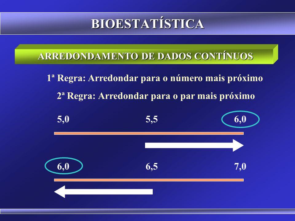 BIOESTATÍSTICA ARREDONDAMENTO DE DADOS CONTÍNUOS