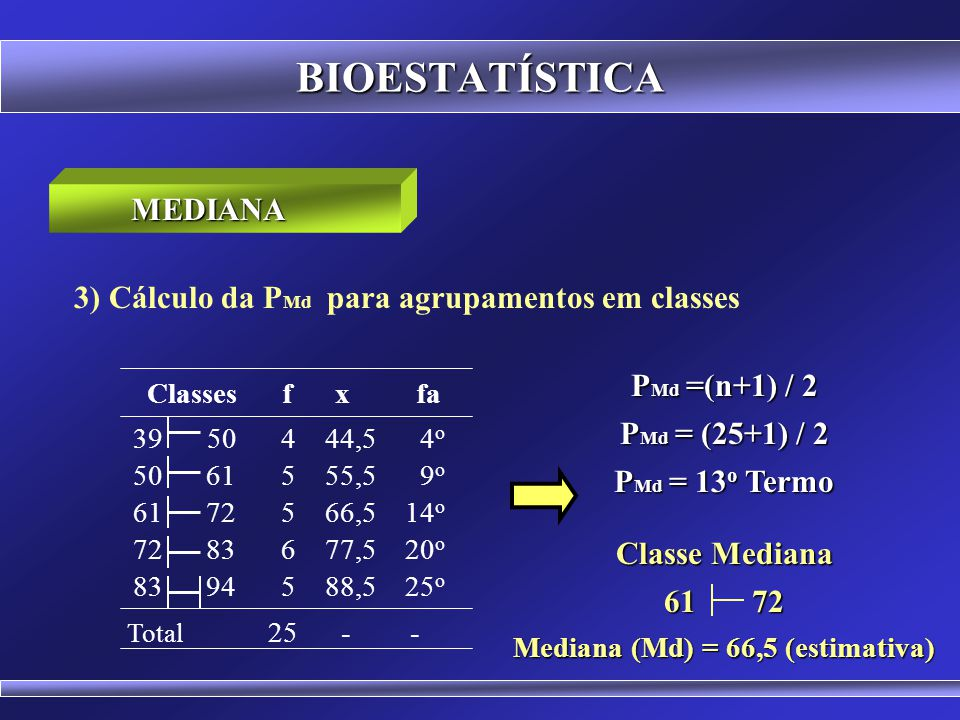 Mediana (Md) = 66,5 (estimativa)