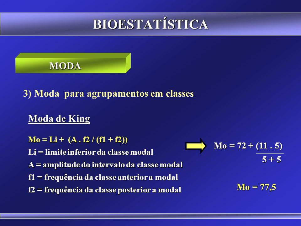 BIOESTATÍSTICA MODA 3) Moda para agrupamentos em classes Moda de King