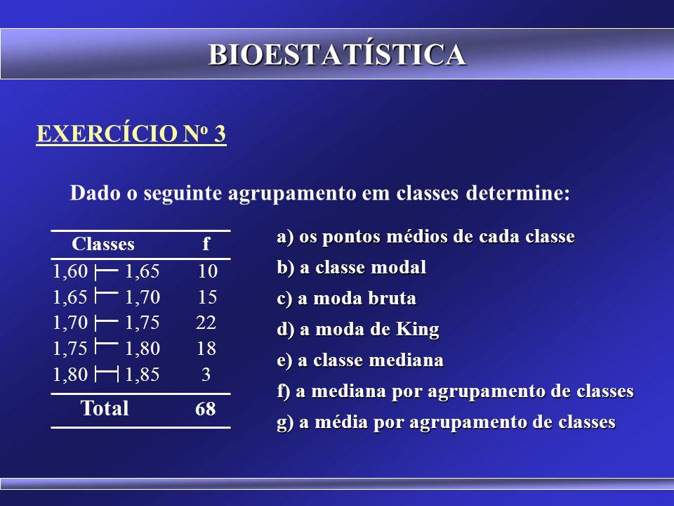 BIOESTATÍSTICA Classes f EXERCÍCIO No 3