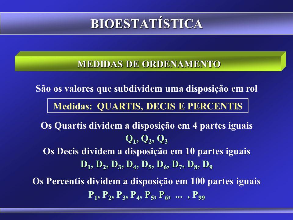 BIOESTATÍSTICA MEDIDAS DE ORDENAMENTO