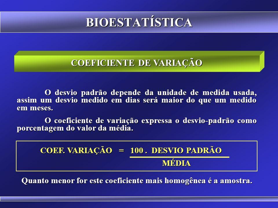 BIOESTATÍSTICA COEFICIENTE DE VARIAÇÃO