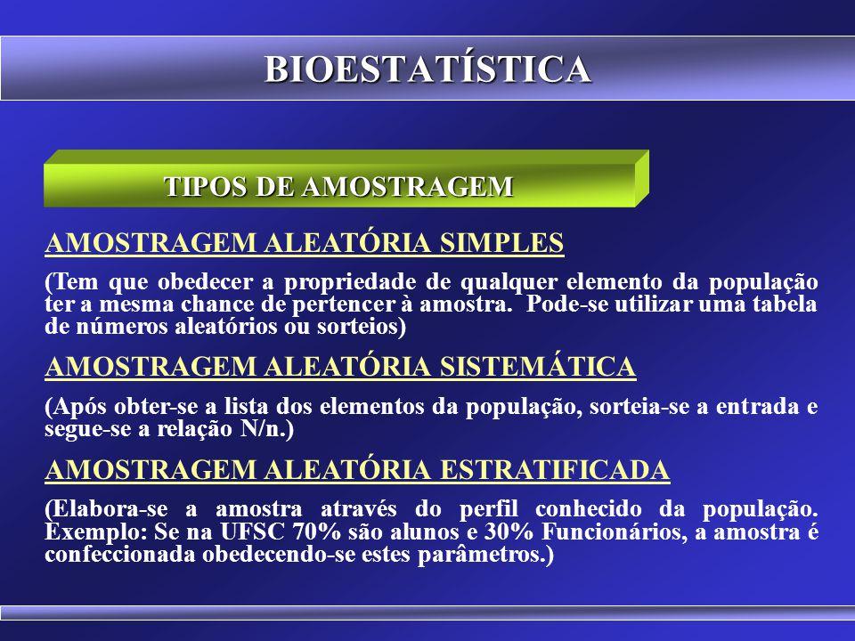 BIOESTATÍSTICA TIPOS DE AMOSTRAGEM AMOSTRAGEM ALEATÓRIA SIMPLES