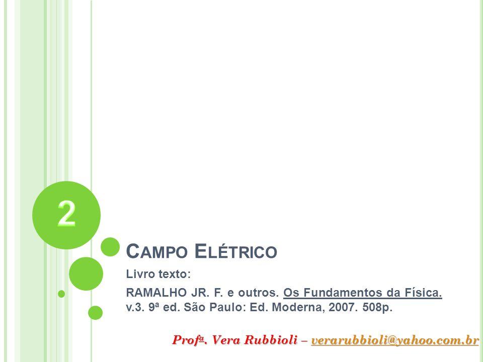 2 Campo Elétrico Livro texto: