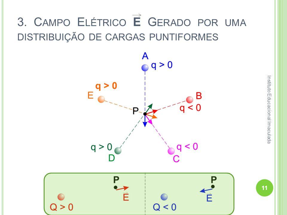 3. Campo Elétrico E Gerado por uma distribuição de cargas puntiformes