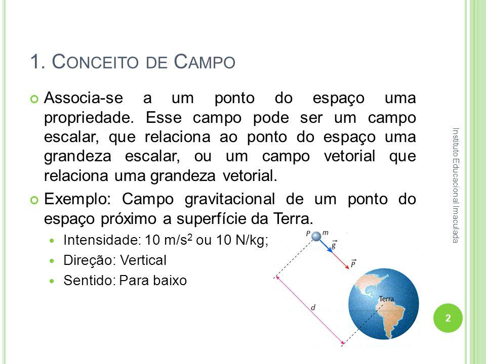 1. Conceito de Campo