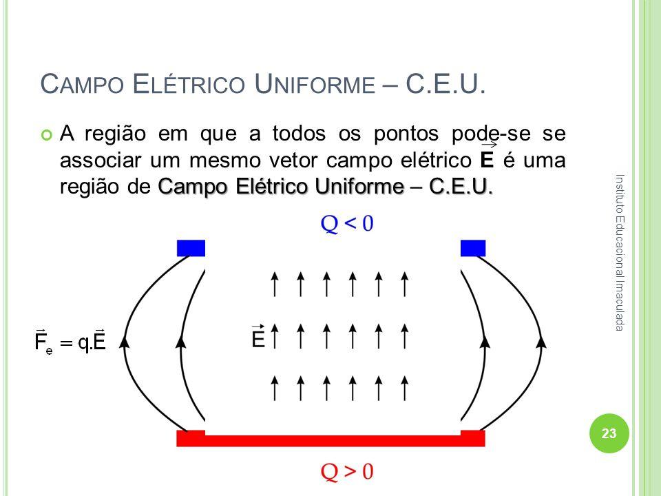 Campo Elétrico Uniforme – C.E.U.
