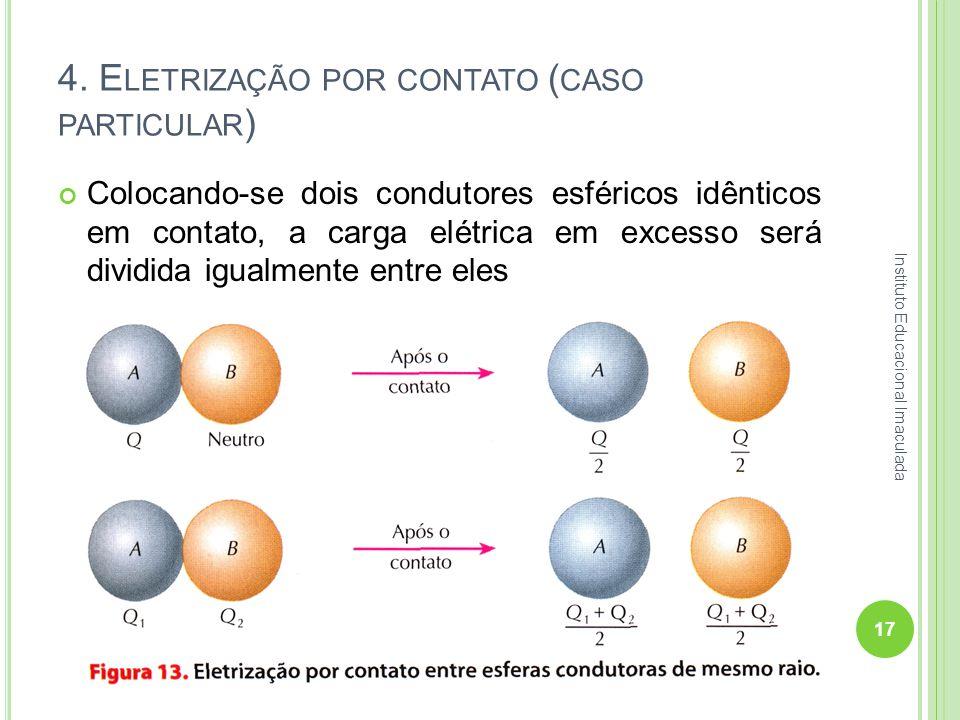 4. Eletrização por contato (caso particular)