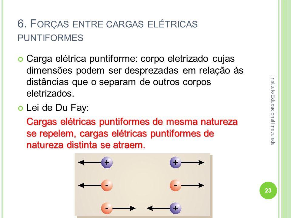 6. Forças entre cargas elétricas puntiformes
