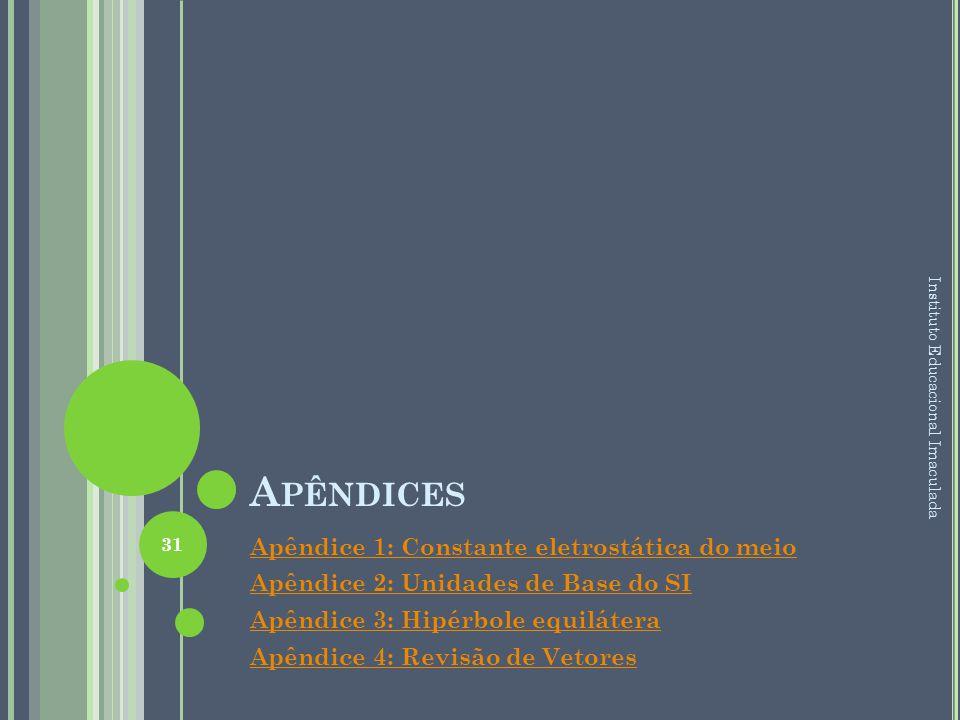 Apêndices Apêndice 1: Constante eletrostática do meio