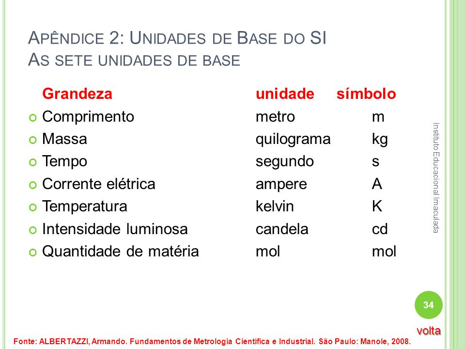 Apêndice 2: Unidades de Base do SI As sete unidades de base