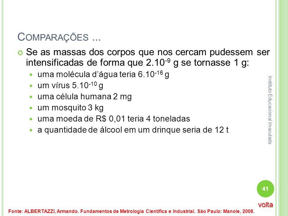 Comparações ... Se as massas dos corpos que nos cercam pudessem ser intensificadas de forma que 2.10-9 g se tornasse 1 g: