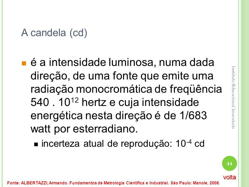 A candela (cd)