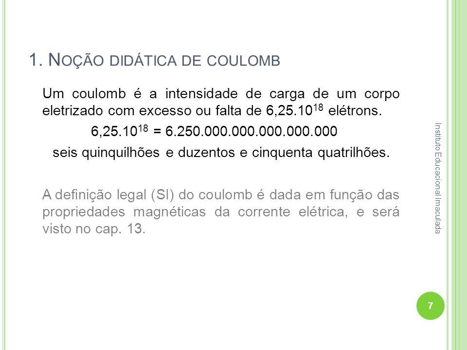 1. Noção didática de coulomb