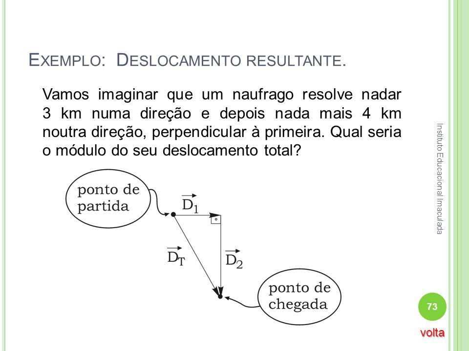 Exemplo: Deslocamento resultante.