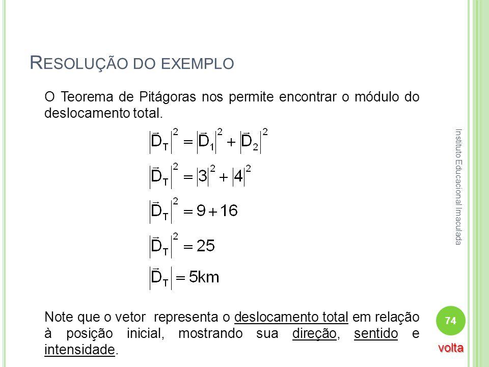 Resolução do exemplo O Teorema de Pitágoras nos permite encontrar o módulo do deslocamento total.