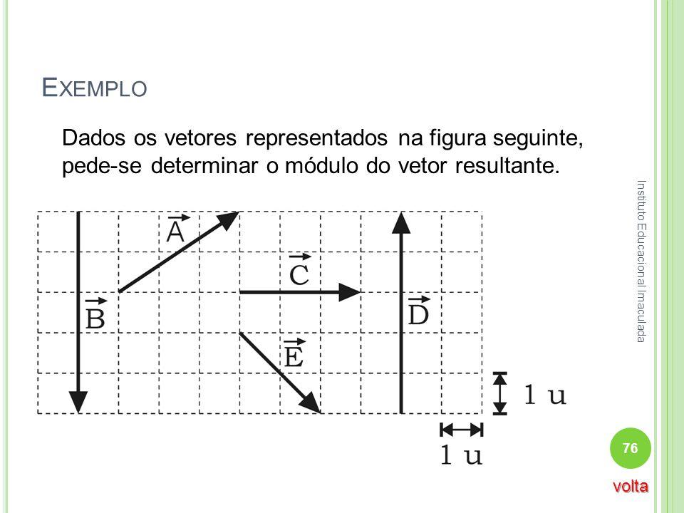 Exemplo Dados os vetores representados na figura seguinte, pede-se determinar o módulo do vetor resultante.