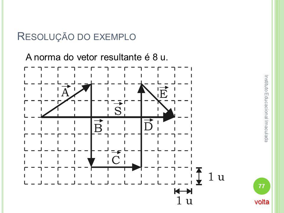 Resolução do exemplo A norma do vetor resultante é 8 u. volta