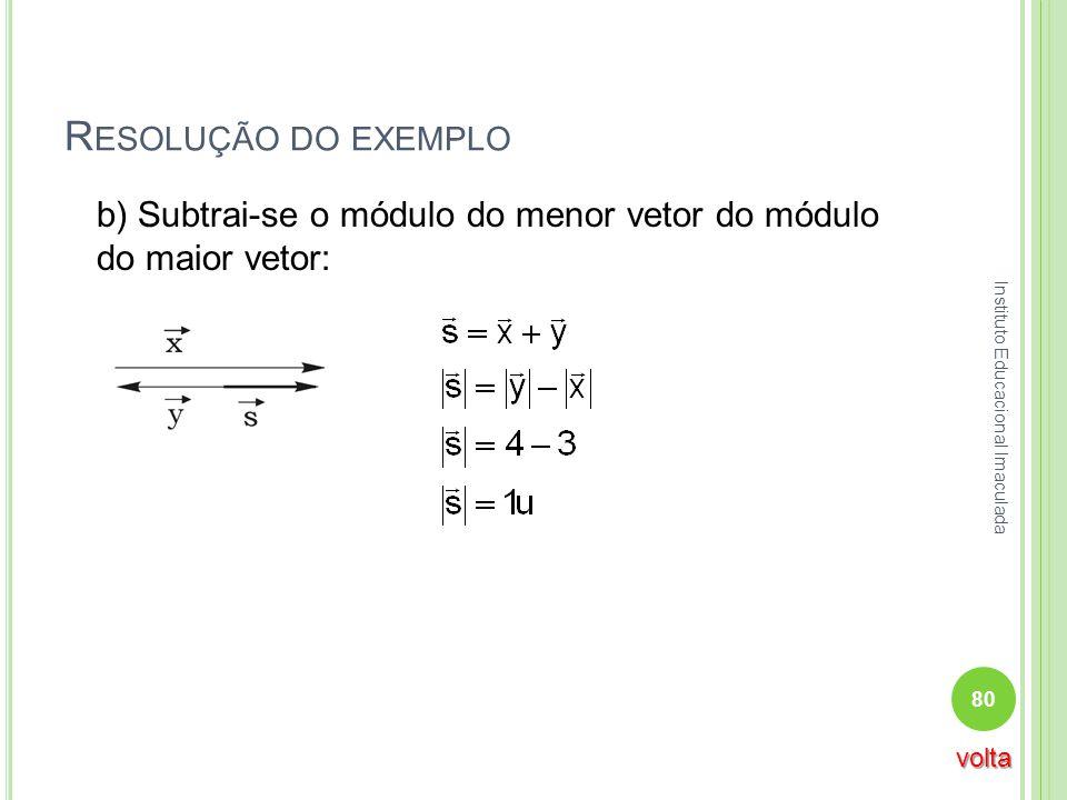 Resolução do exemplo b) Subtrai-se o módulo do menor vetor do módulo do maior vetor: Instituto Educacional Imaculada.