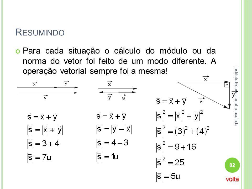 Resumindo Para cada situação o cálculo do módulo ou da norma do vetor foi feito de um modo diferente. A operação vetorial sempre foi a mesma!