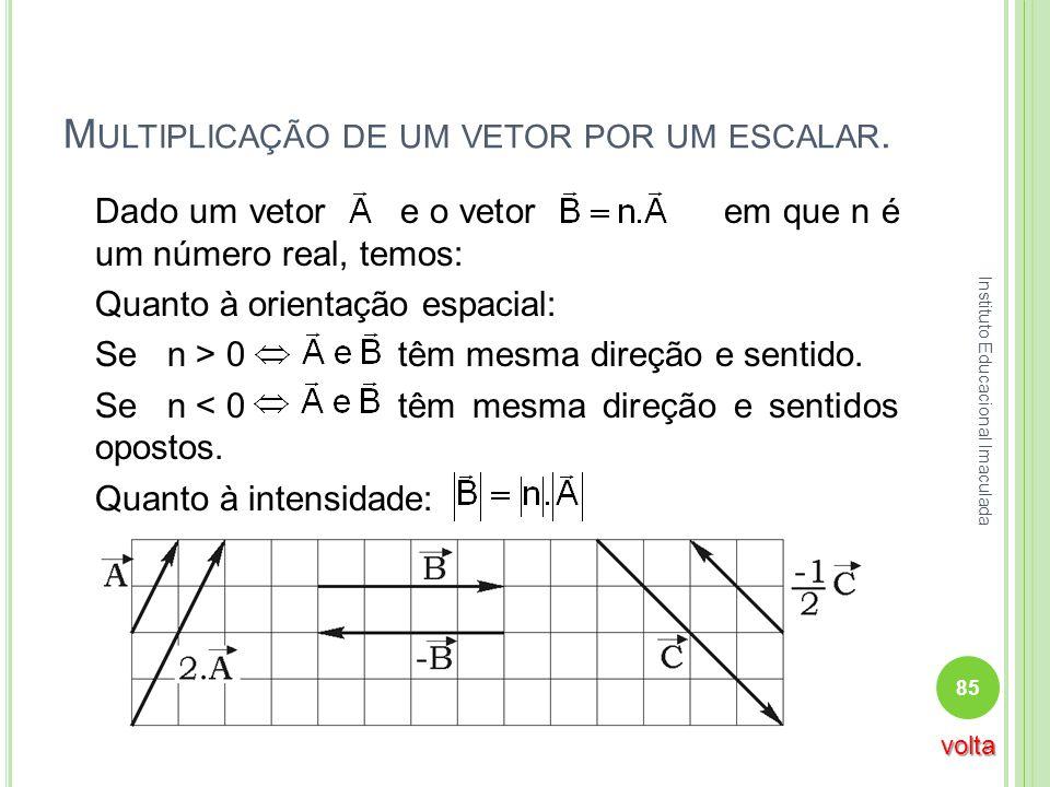 Multiplicação de um vetor por um escalar.