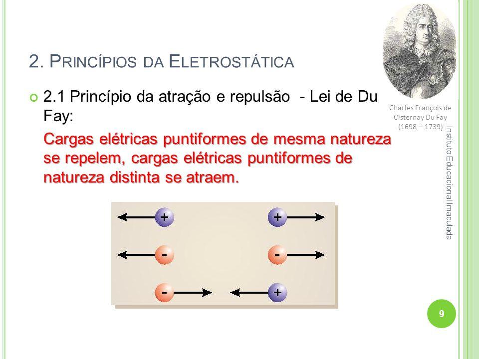 2. Princípios da Eletrostática